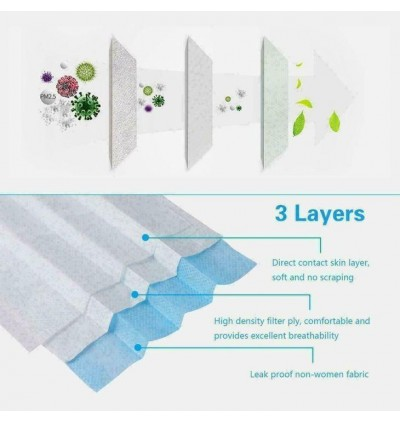 READY STOCK Disposable Three-Layer Protective Mask 50pcs/Pack